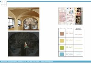 Workshop MICT  allestimento Museo degli Innocenti